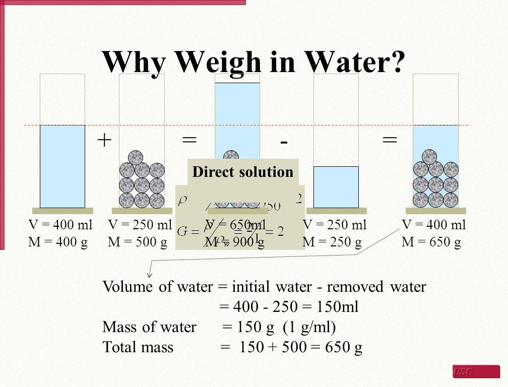 Why Weigh in Water V = 400 ml. M = 400 g. + V = 250 ml. M = 500 g. = V = 650ml. M = 900 g. -