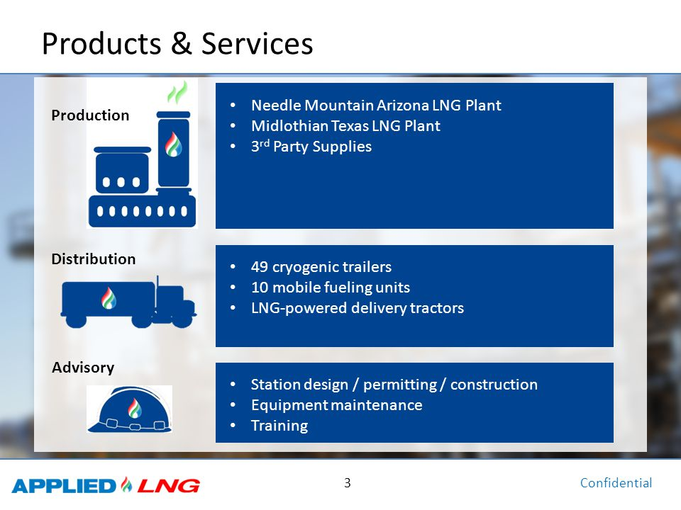 Products & Services Needle Mountain Arizona LNG Plant