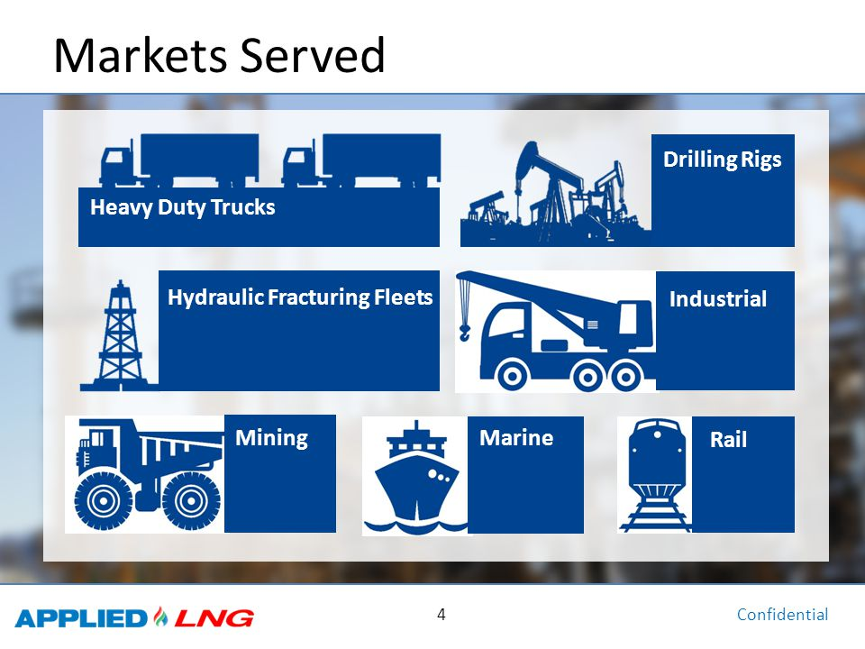 Markets Served Drilling Rigs Heavy Duty Trucks