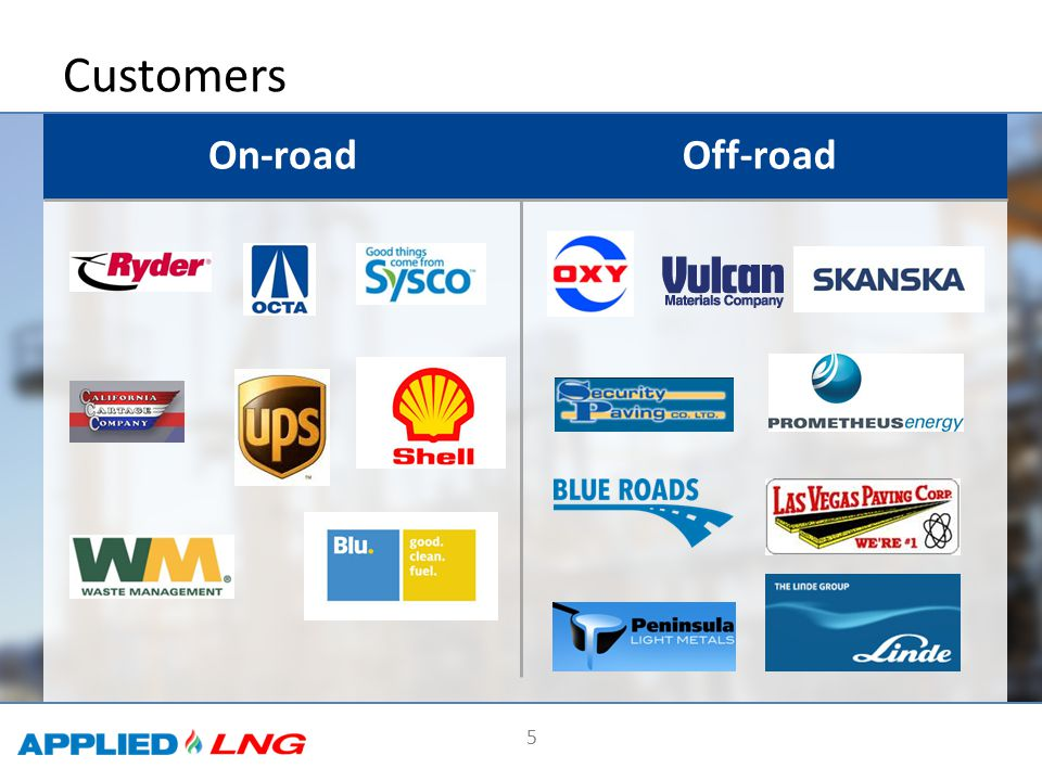 Customers On-road Off-road