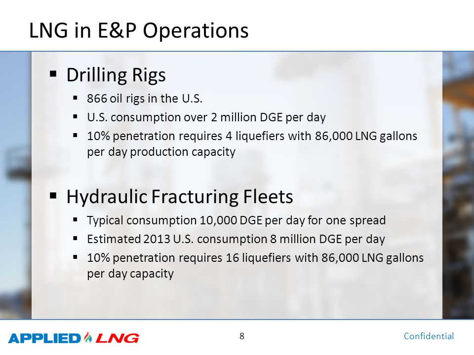 LNG in E&P Operations Drilling Rigs Hydraulic Fracturing Fleets