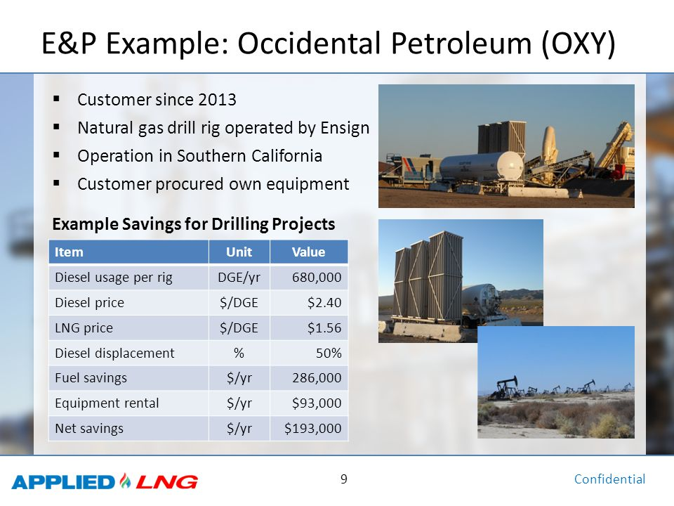 E&P Example: Occidental Petroleum (OXY)