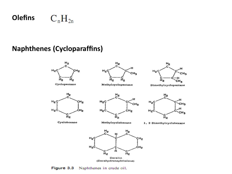 Olefins Naphthenes (Cycloparaffins)
