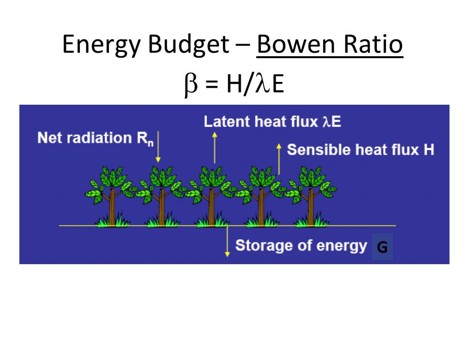Energy Budget – Bowen Ratio