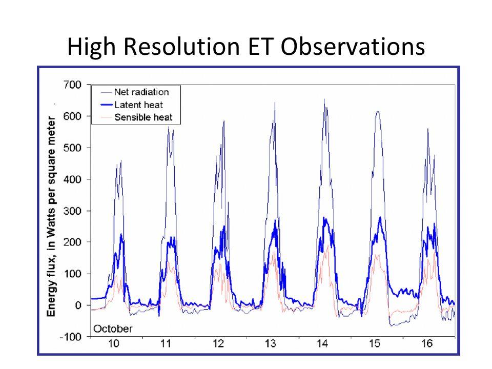 High Resolution ET Observations