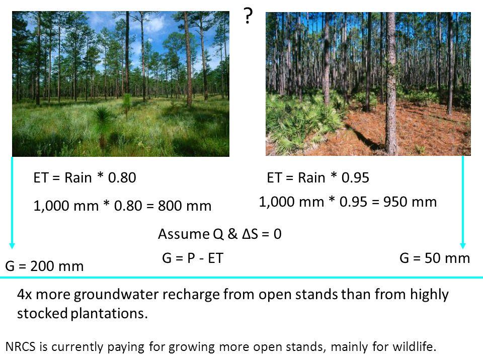 ET = Rain * 0.80. ET = Rain * 0.95. 1,000 mm * 0.95 = 950 mm. 1,000 mm * 0.80 = 800 mm. Assume Q & ΔS = 0.