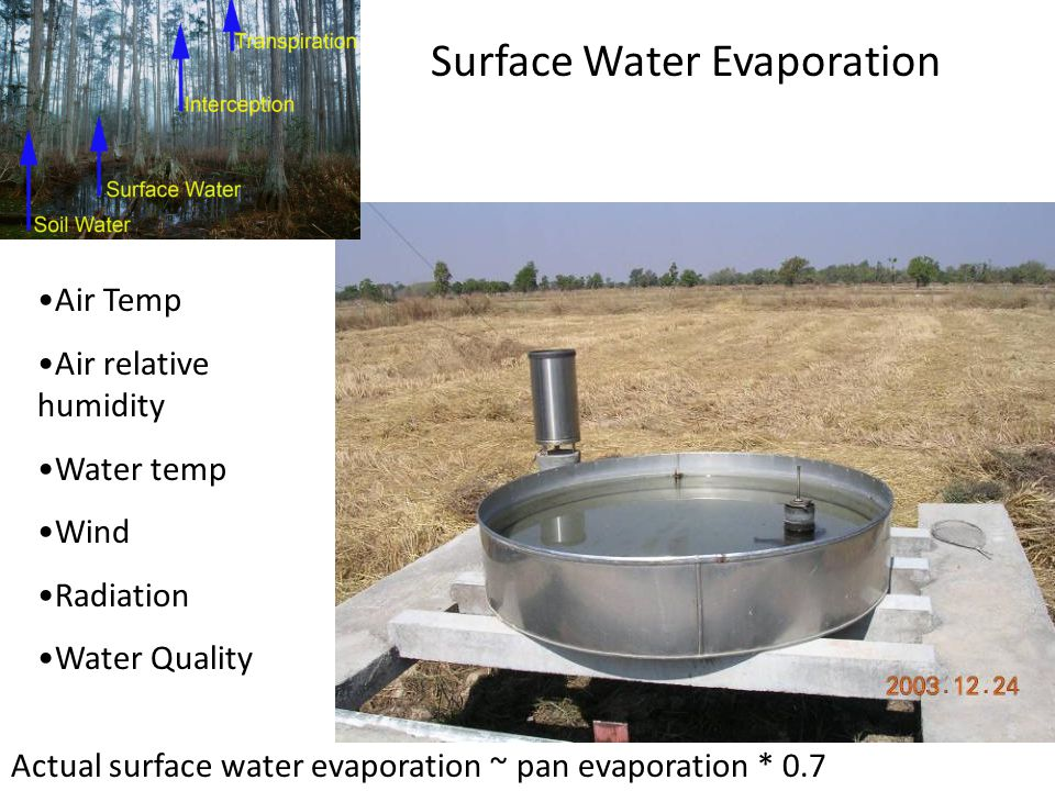 Surface Water Evaporation