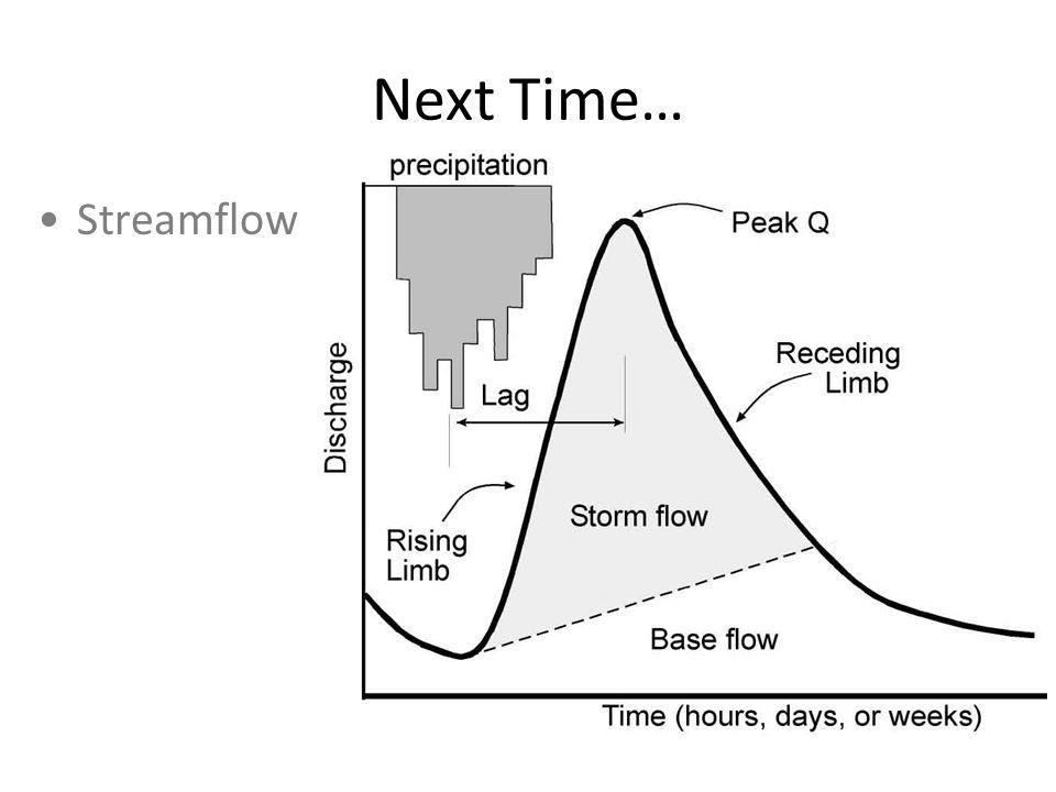 Next Time… Streamflow