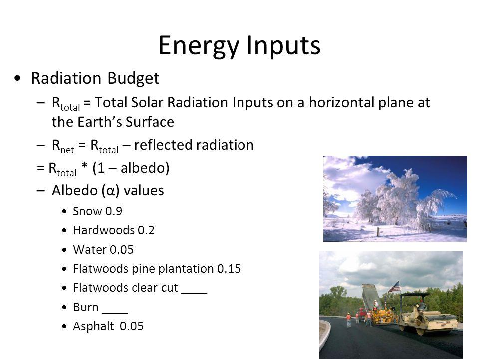 Energy Inputs Radiation Budget