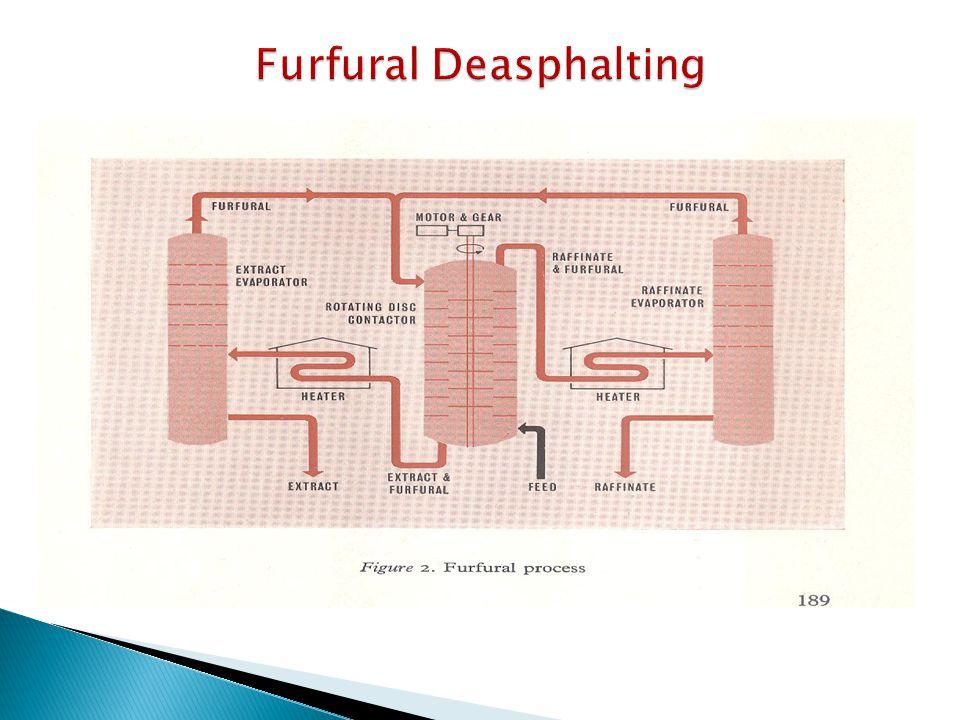 Furfural Deasphalting