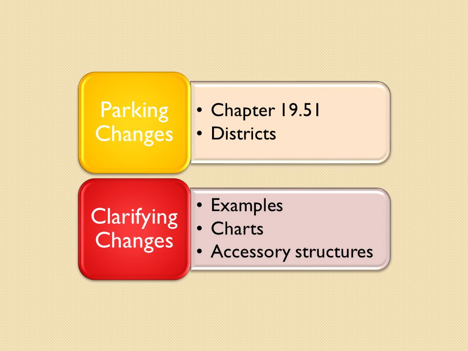 Parking Changes Chapter 19.51 Districts Clarifying Changes Examples Charts Accessory structures