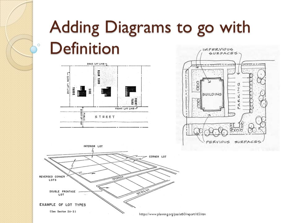 Adding Diagrams to go with Definition