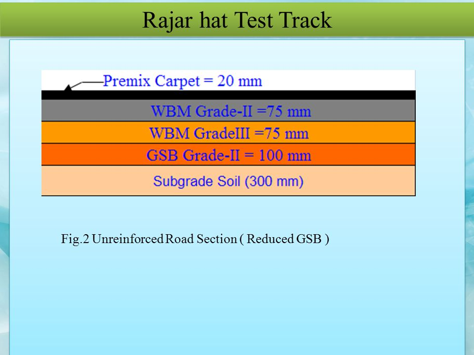 Rajar hat Test Track Fig.2 Unreinforced Road Section ( Reduced GSB )