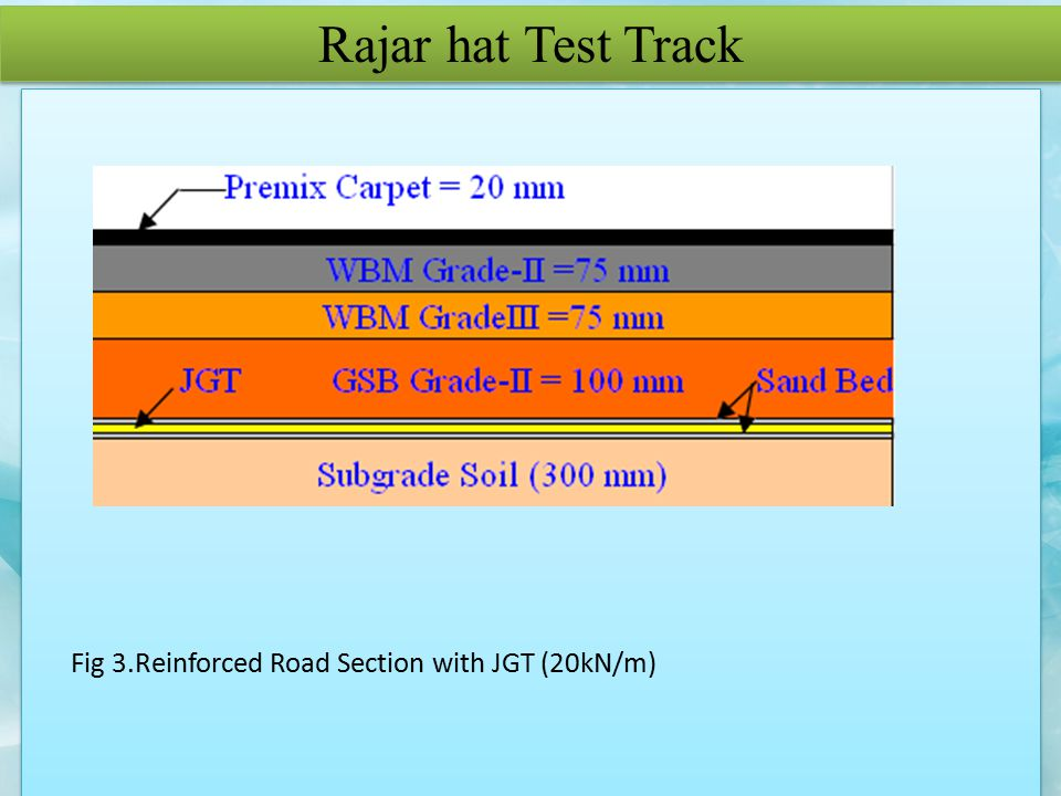 Rajar hat Test Track Fig 3.Reinforced Road Section with JGT (20kN/m)