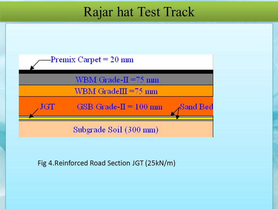 Rajar hat Test Track Fig 4.Reinforced Road Section JGT (25kN/m)