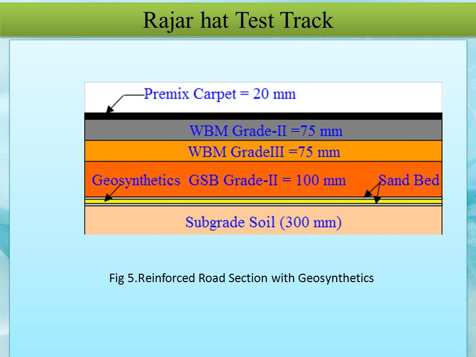 Rajar hat Test Track Fig 5.Reinforced Road Section with Geosynthetics