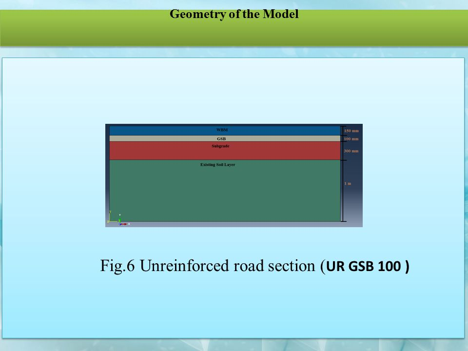 Fig.6 Unreinforced road section (UR GSB 100 )