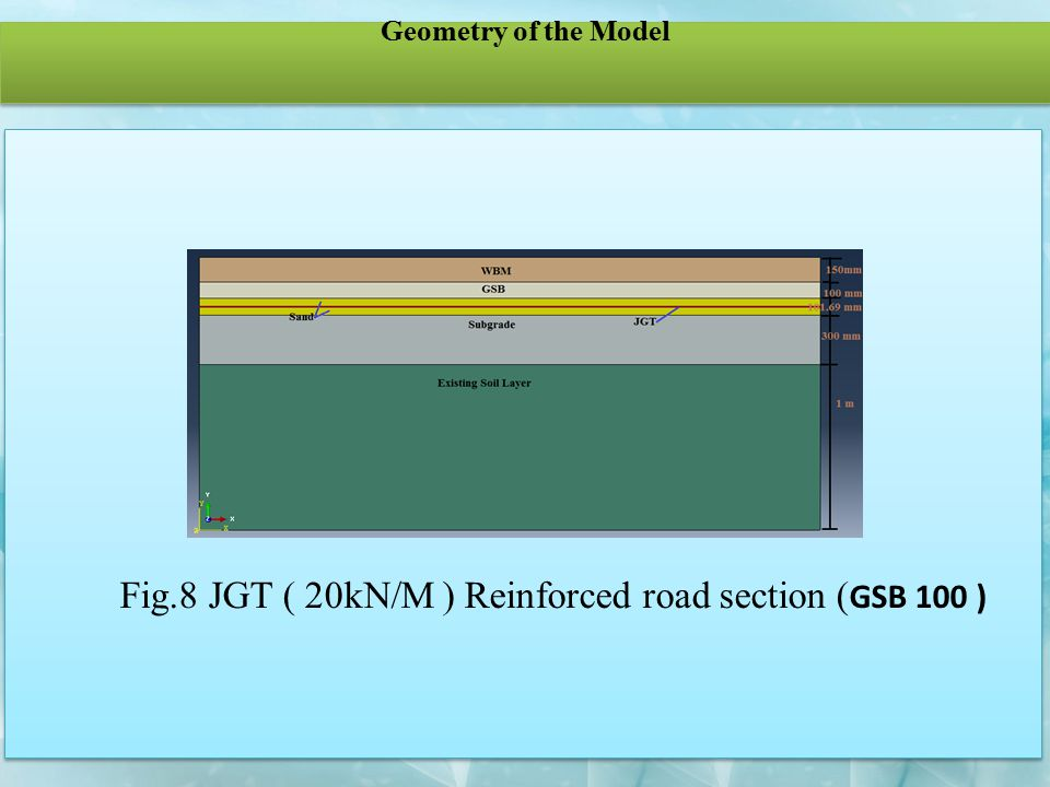 Fig.8 JGT ( 20kN/M ) Reinforced road section (GSB 100 )