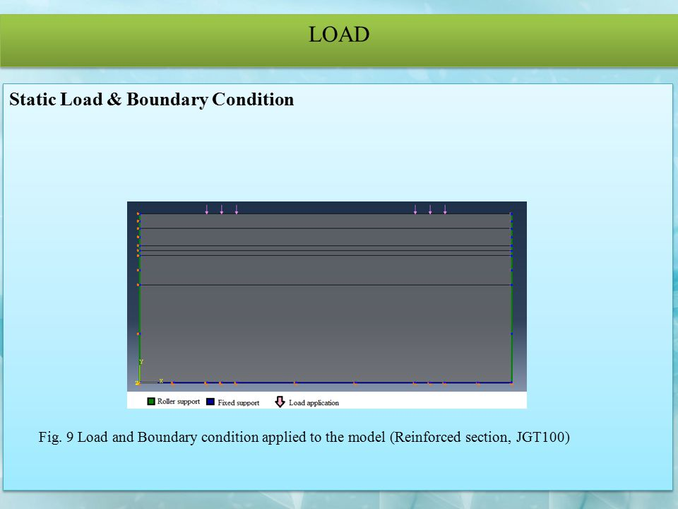LOAD Static Load & Boundary Condition