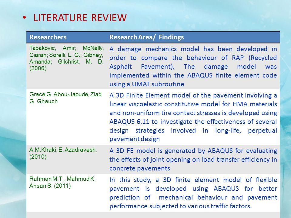 LITERATURE REVIEW Researchers Research Area/ Findings