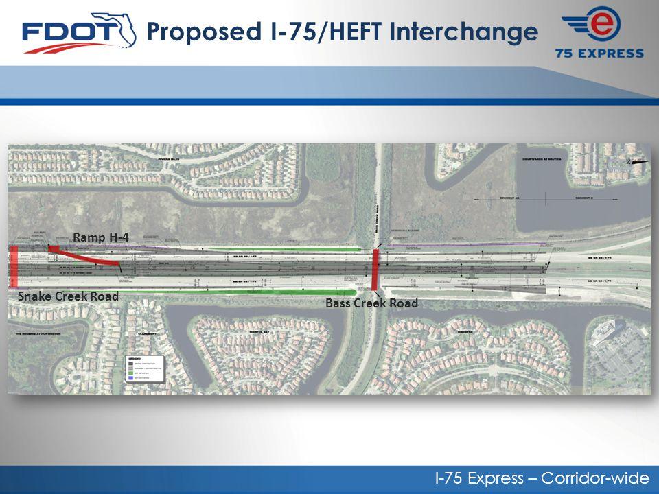 Proposed I-75/HEFT Interchange