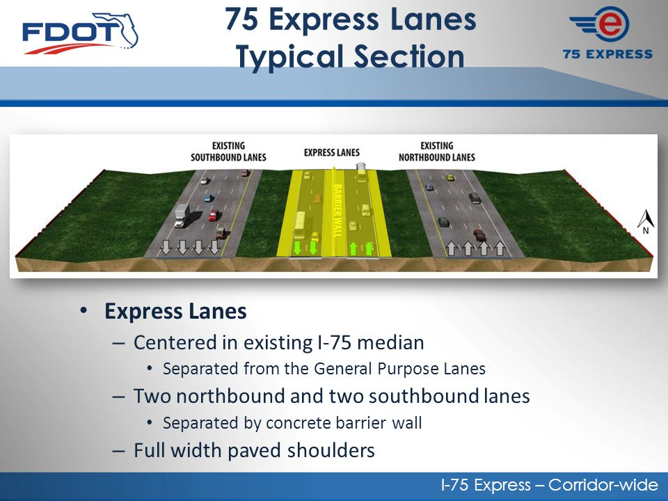 75 Express Lanes Typical Section