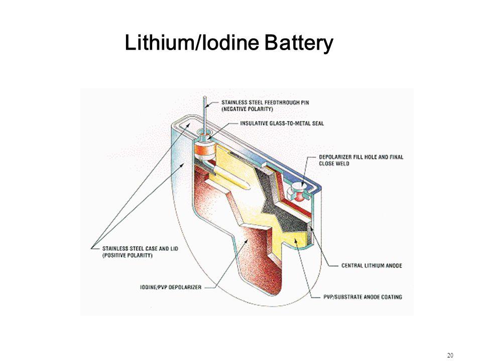 Lithium/Iodine Battery