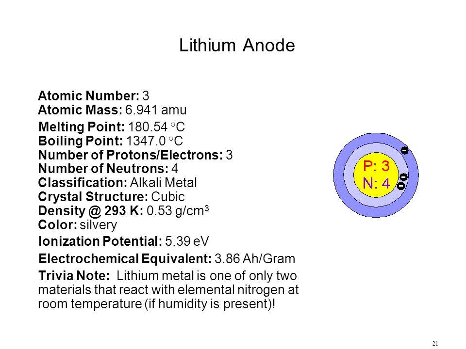 Lithium Anode Atomic Number: 3 Atomic Mass: 6.941 amu