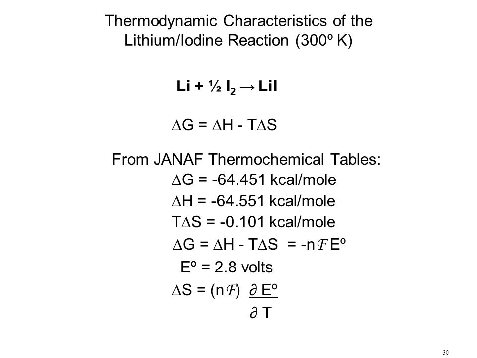 Thermodynamic Characteristics of the Lithium/Iodine Reaction (300º K)