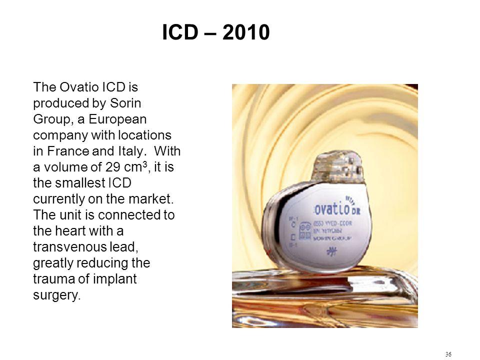 ICD – 2010
