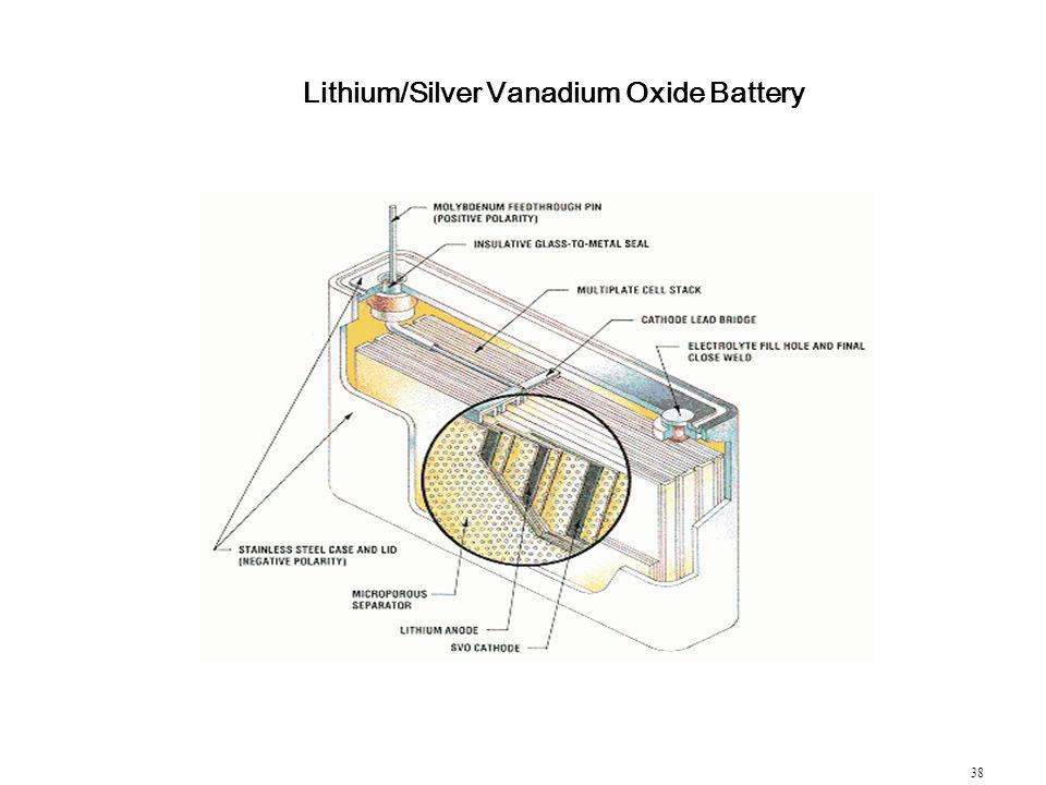 Lithium/Silver Vanadium Oxide Battery