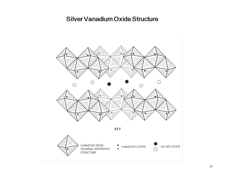 Silver Vanadium Oxide Structure