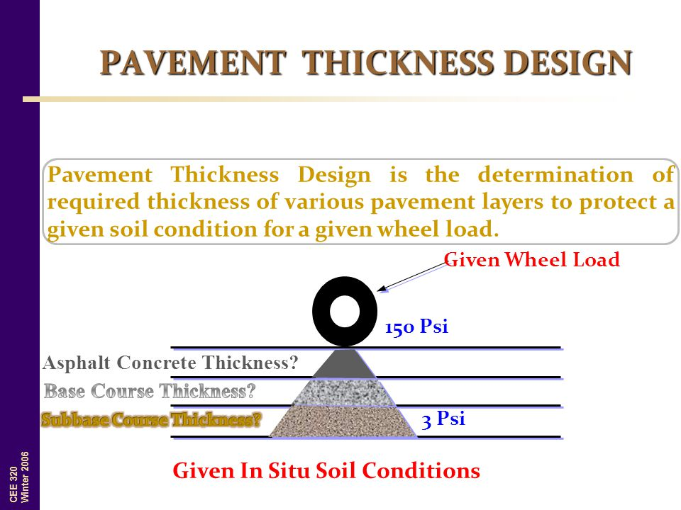 PAVEMENT THICKNESS DESIGN