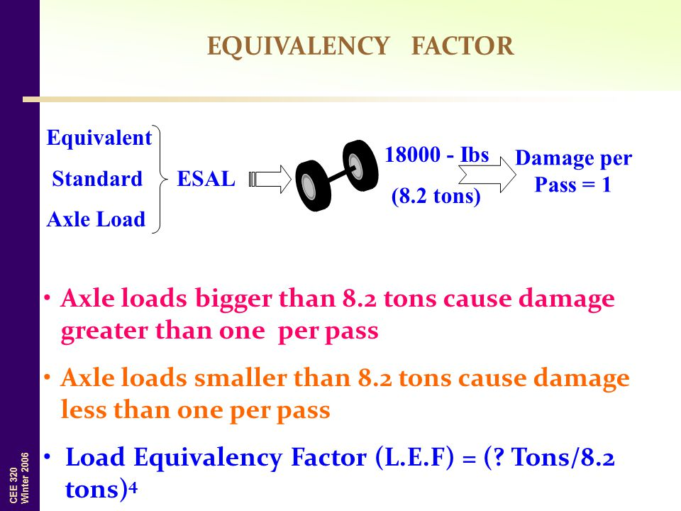 Axle loads bigger than 8.2 tons cause damage greater than one per pass