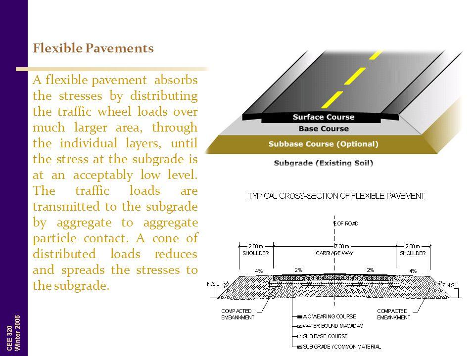 Flexible Pavements