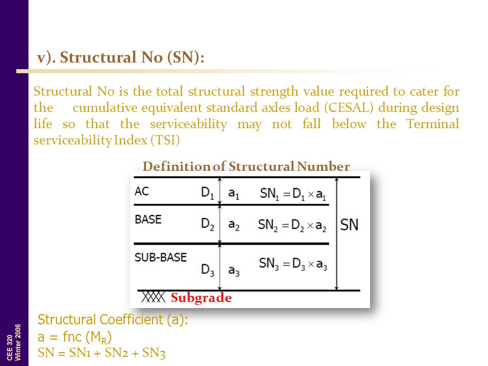 Definition of Structural Number