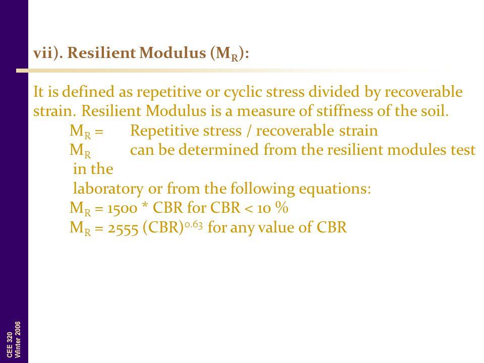 vii). Resilient Modulus (MR):