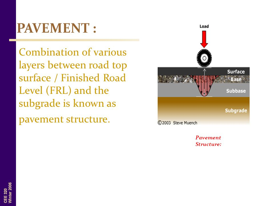 PAVEMENT : Combination of various layers between road top surface / Finished Road Level (FRL) and the subgrade is known as pavement structure.