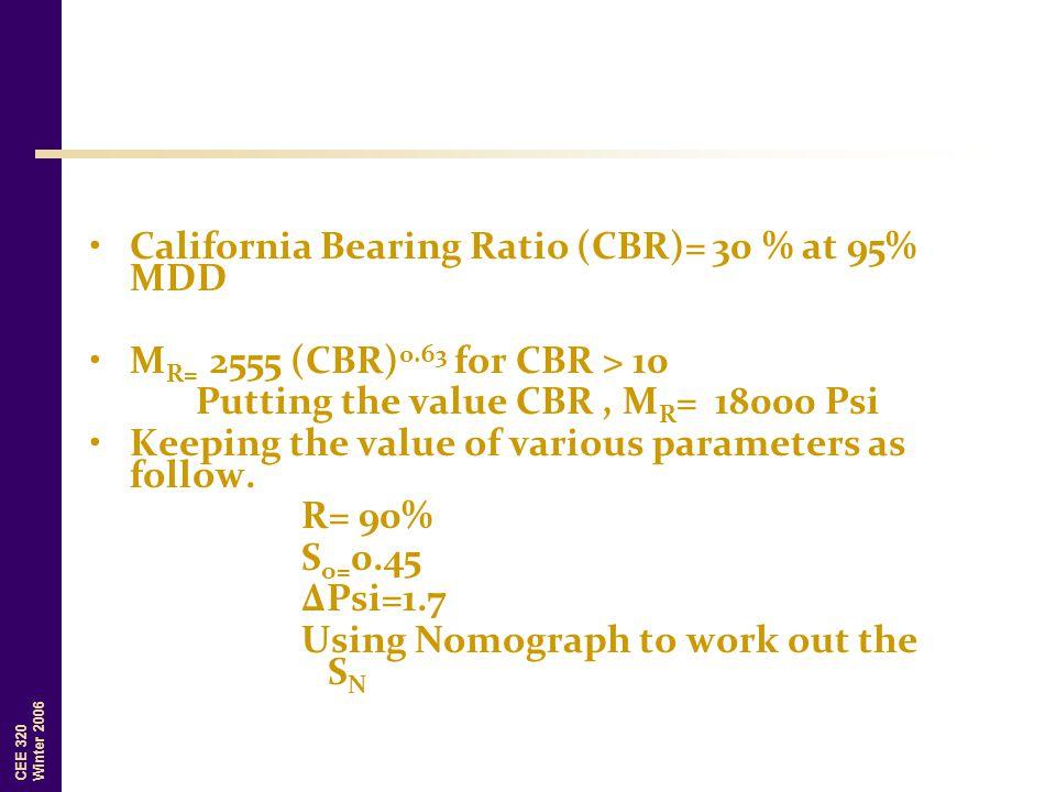 California Bearing Ratio (CBR)= 30 % at 95% MDD