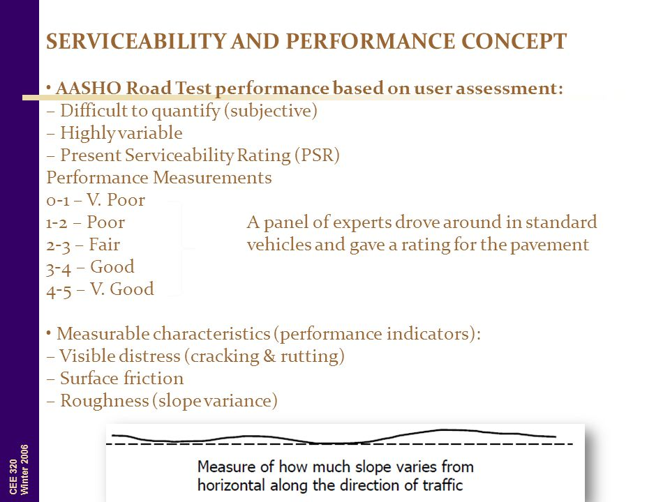 SERVICEABILITY AND PERFORMANCE CONCEPT