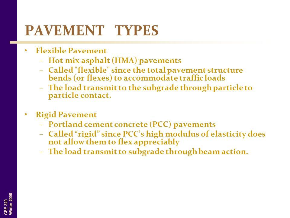 PAVEMENT TYPES Flexible Pavement Hot mix asphalt (HMA) pavements