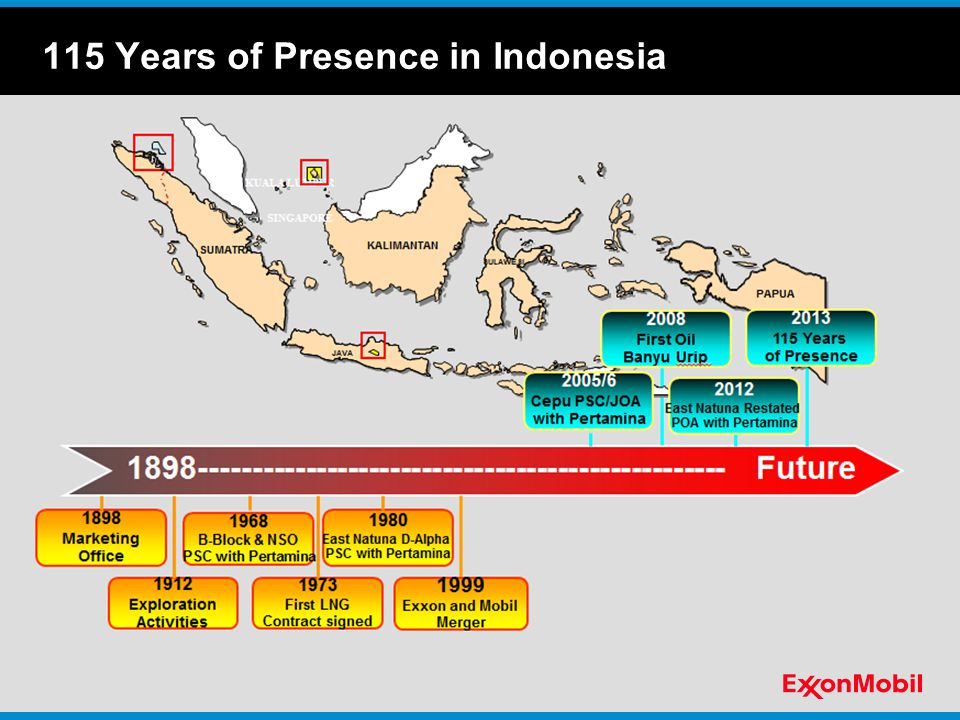 115 Years of Presence in Indonesia