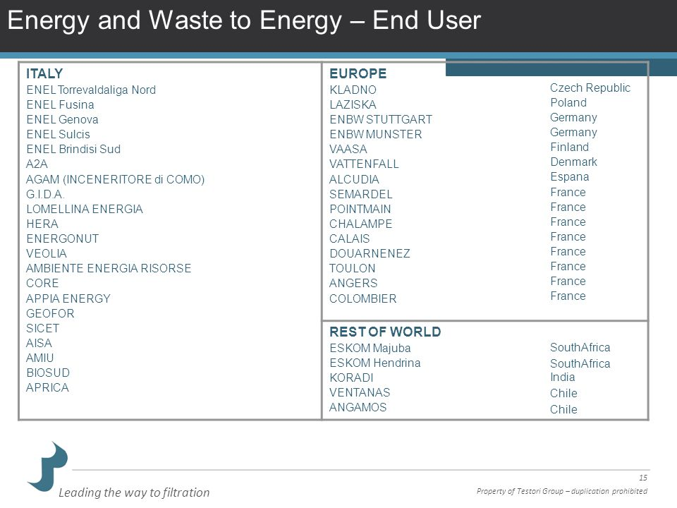 Energy and Waste to Energy – End User