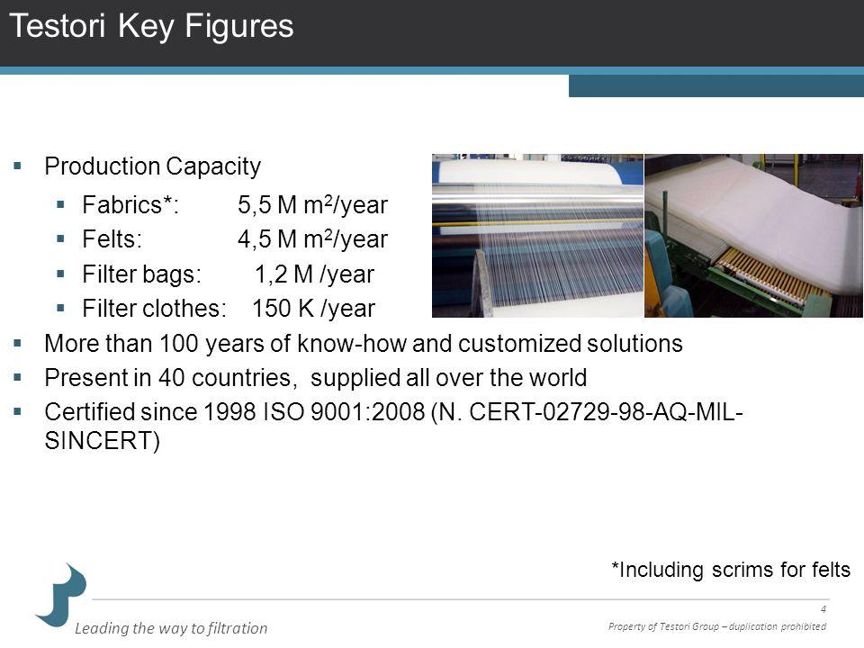 Testori Key Figures Production Capacity Fabrics*: 5,5 M m2/year