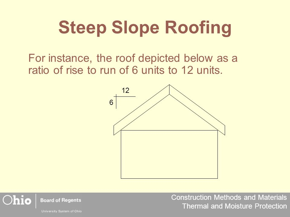 Steep Slope Roofing For instance, the roof depicted below as a ratio of rise to run of 6 units to 12 units.