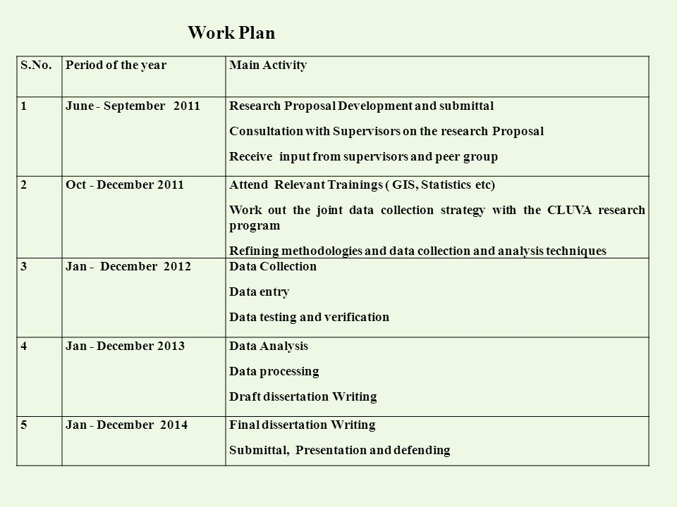Proposal and dissertation help work plan