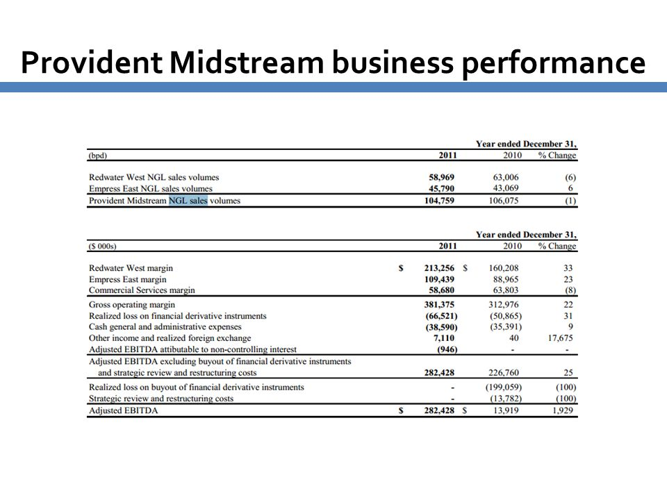 Provident Midstream business performance
