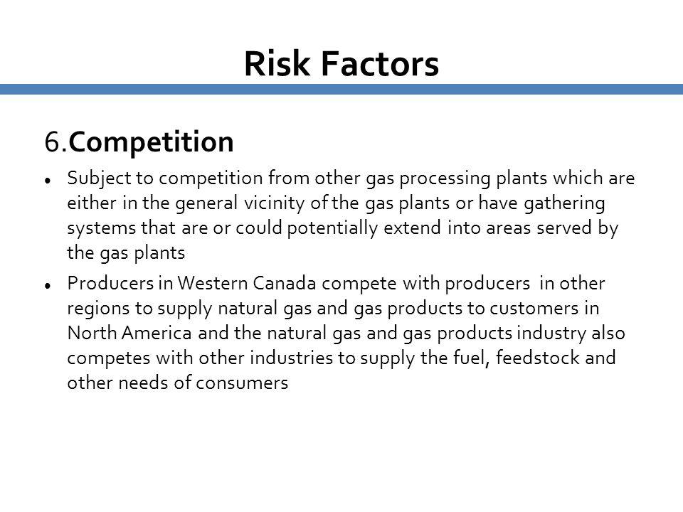 Risk Factors 6.Competition