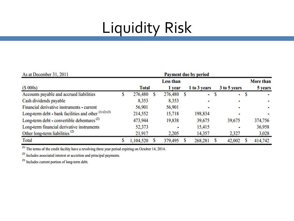 Liquidity Risk Liquidity Risk