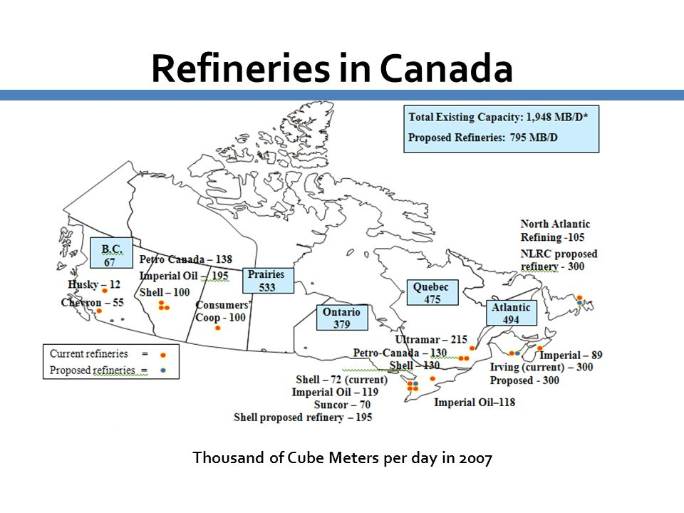 Refineries in Canada Thousand of Cube Meters per day in 2007